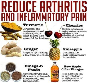 inflamation-photo-and-foods