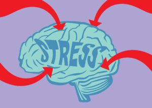 Big bold red arrows piercing into a human brain with text Stress on it. Conceptual vector illustration for mental stress and mental health.
